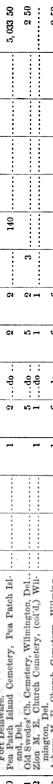 [merged small][merged small][merged small][merged small][merged small][subsumed][subsumed][merged small][ocr errors][merged small][ocr errors][merged small][subsumed][subsumed][subsumed][merged small][subsumed][merged small]