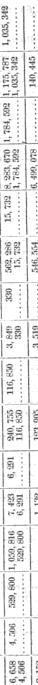 [ocr errors][merged small][ocr errors][merged small][merged small][merged small][merged small][merged small][ocr errors][merged small][ocr errors]