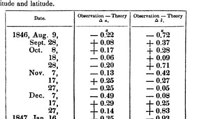 [merged small][merged small][merged small][ocr errors][ocr errors][ocr errors][ocr errors][ocr errors][merged small][ocr errors][ocr errors]