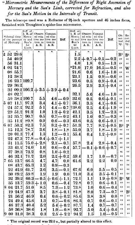 [subsumed][subsumed][ocr errors][ocr errors][subsumed][ocr errors][subsumed][ocr errors][ocr errors][ocr errors][ocr errors][ocr errors][ocr errors][ocr errors][ocr errors][subsumed][ocr errors][ocr errors]