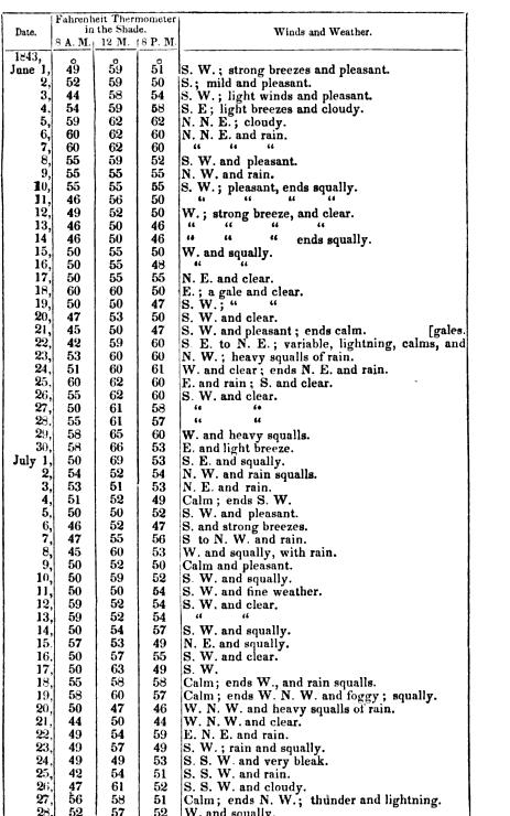 [graphic][subsumed][subsumed][subsumed][subsumed][subsumed][subsumed][ocr errors][subsumed][ocr errors][ocr errors][subsumed][subsumed][ocr errors][ocr errors][subsumed][subsumed][subsumed][ocr errors][subsumed][ocr errors][ocr errors][ocr errors][ocr errors][subsumed][ocr errors][subsumed][ocr errors][ocr errors]