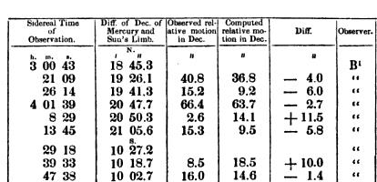 [merged small][merged small][merged small][merged small][merged small][merged small][ocr errors][ocr errors][ocr errors][ocr errors][merged small][merged small][ocr errors][ocr errors][ocr errors][ocr errors][ocr errors][merged small][merged small][merged small][ocr errors][ocr errors][merged small]
