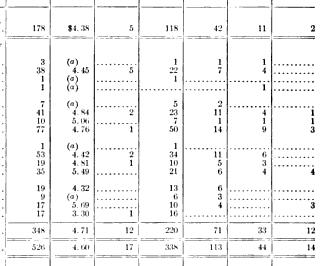 [merged small][merged small][merged small][merged small][merged small][merged small][merged small][merged small][merged small][ocr errors][merged small][merged small][merged small][merged small][merged small][merged small][merged small][merged small][merged small][merged small][merged small][merged small][merged small][merged small][merged small][merged small][merged small][merged small][merged small][merged small][merged small][merged small][merged small][merged small][merged small][merged small][merged small][merged small][merged small][merged small][merged small]