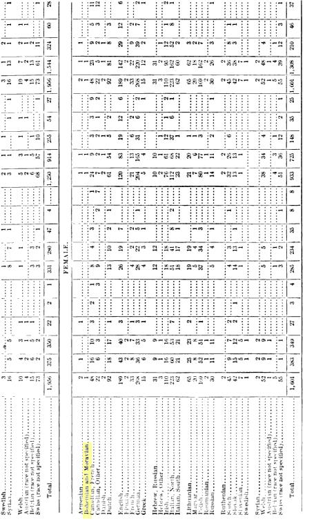 [merged small][ocr errors][merged small][ocr errors][merged small][merged small][merged small][merged small][merged small][merged small][merged small][merged small][merged small][merged small][merged small][merged small][merged small][merged small][merged small][merged small][merged small][merged small][merged small][merged small][ocr errors][ocr errors][merged small][merged small][merged small][merged small][merged small][merged small][merged small][merged small][merged small][merged small][merged small][merged small][merged small][merged small][merged small][merged small][merged small][merged small][merged small]