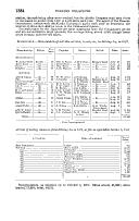 Página 1834