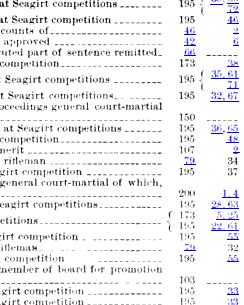 [merged small][merged small][ocr errors][merged small][merged small][merged small][merged small][merged small][merged small][merged small][merged small][merged small][merged small][merged small][merged small][merged small][ocr errors][ocr errors][merged small][merged small]
