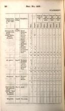 Página 28