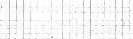 [merged small][ocr errors][ocr errors][ocr errors][ocr errors][ocr errors][merged small][ocr errors][ocr errors][merged small][ocr errors][ocr errors][ocr errors]