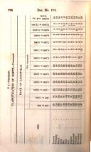 Página 776