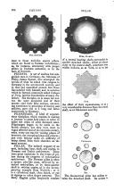 Página 586