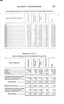 Página 453