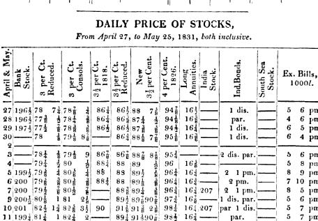 [merged small][merged small][merged small][merged small][merged small][merged small][merged small][merged small][merged small][merged small][merged small][ocr errors][ocr errors][ocr errors][merged small][ocr errors][merged small][ocr errors][ocr errors][merged small][merged small][merged small]