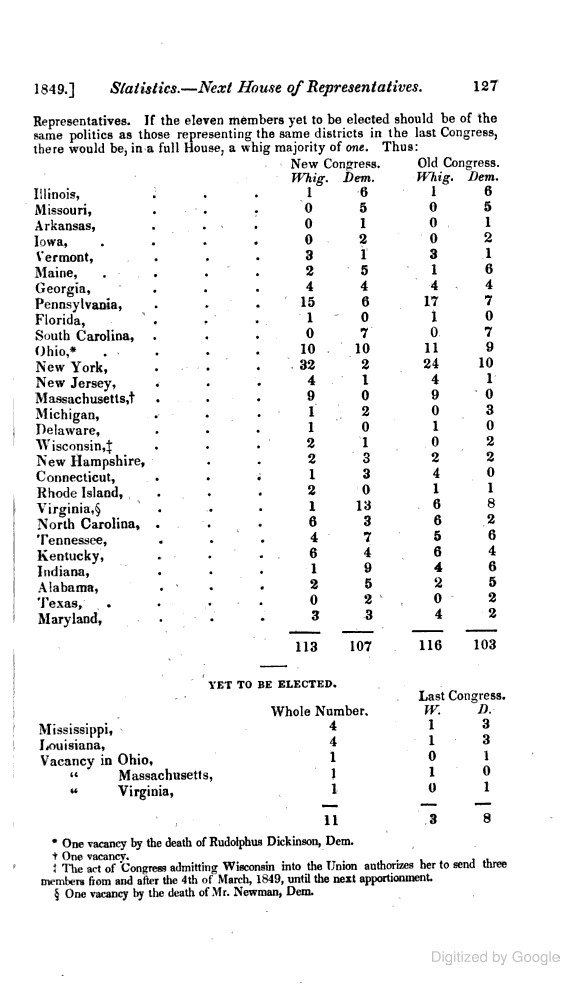 [merged small][ocr errors][merged small][merged small][merged small]