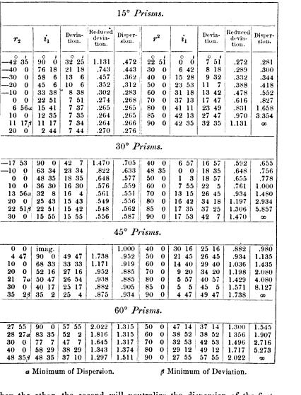 [merged small][merged small][merged small][merged small][merged small][merged small][merged small][merged small][ocr errors][ocr errors][ocr errors][ocr errors][ocr errors][ocr errors][ocr errors][ocr errors][merged small][ocr errors][ocr errors][ocr errors][ocr errors][merged small][ocr errors][ocr errors][ocr errors][ocr errors][merged small][ocr errors][ocr errors][ocr errors][ocr errors][ocr errors][merged small][ocr errors][merged small][merged small]