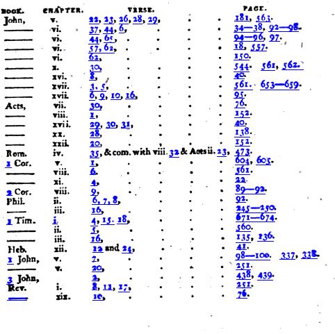 [merged small][merged small][ocr errors][merged small][ocr errors][merged small][merged small][merged small][merged small][ocr errors][subsumed][merged small][merged small][ocr errors][ocr errors][merged small][merged small][merged small][merged small][ocr errors][merged small][ocr errors][ocr errors][merged small][merged small]