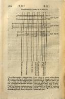 Página 670